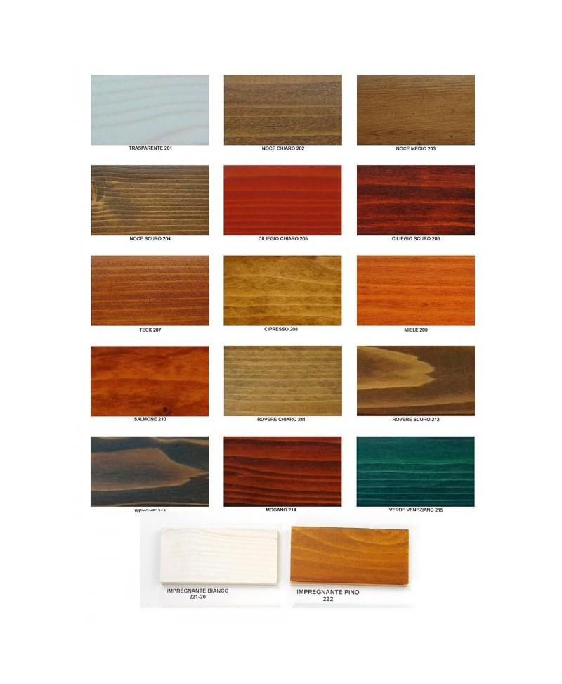 Impregnante cerato colore bianco 5 lt all 39 acqua legno for Rivestimento perline legno bianco